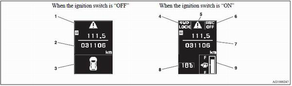 "1- ""!"" mark display screen (when the ignition switch is ""OFF"") → P. 3-6."