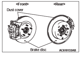 Mitsubishi Outlander. Basic Brake